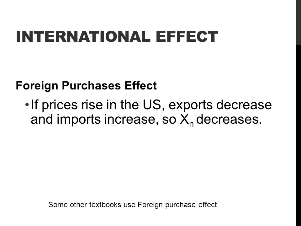 Foreign Purchases Effect If prices rise in the US, exports decrease and imports increase, so X n decreases. INTERNATIONAL EFFECT Some other textbooks