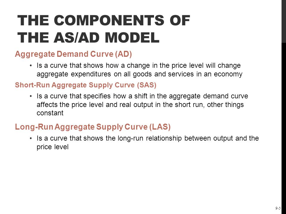 The Short-Run Keynesian Policy Model: Demand-Side Policies 9-5 THE COMPONENTS OF THE AS/AD MODEL Aggregate Demand Curve (AD) Is a curve that shows how