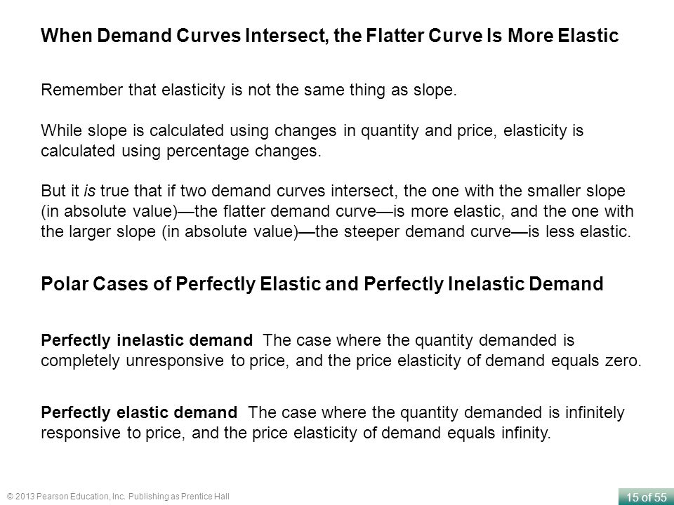 15 of 55 © 2013 Pearson Education, Inc. Publishing as Prentice Hall When Demand Curves Intersect, the Flatter Curve Is More Elastic Remember that elas