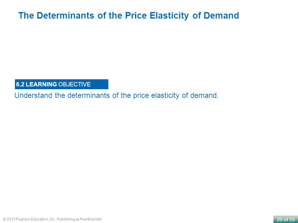 20 of 55 © 2013 Pearson Education, Inc. Publishing as Prentice Hall Understand the determinants of the price elasticity of demand. 6.2 LEARNING OBJECT