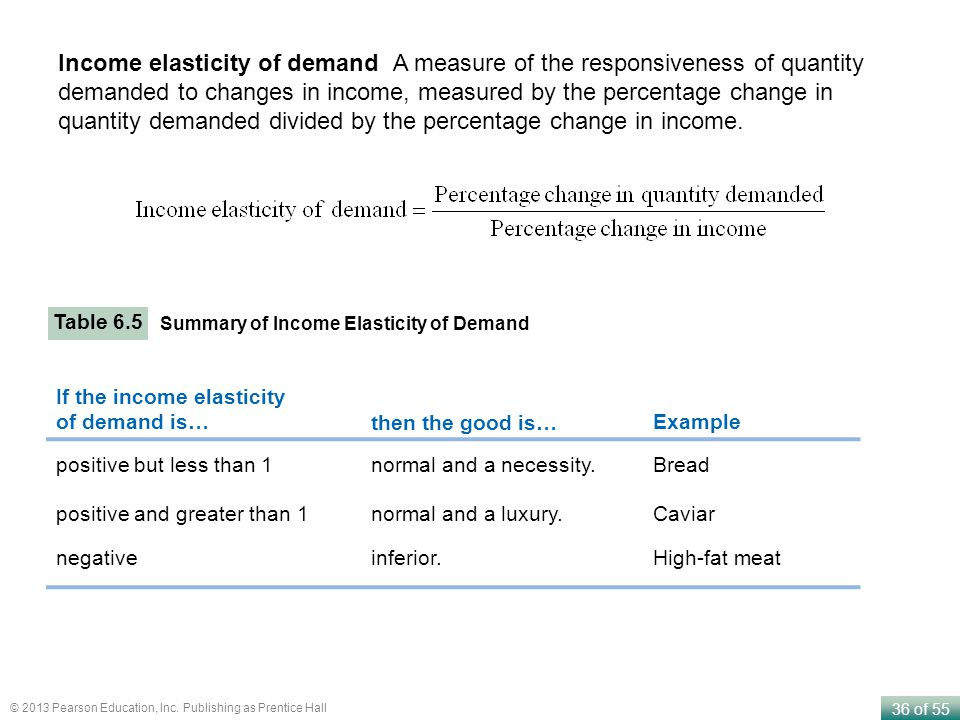 36 of 55 © 2013 Pearson Education, Inc. Publishing as Prentice Hall Income elasticity of demand A measure of the responsiveness of quantity demanded t