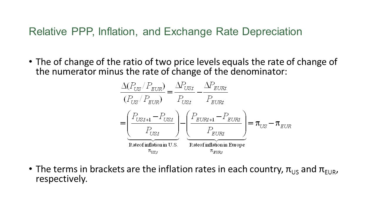 The of change of the ratio of two price levels equals the rate of change of the numerator minus the rate of change of the denominator: The terms in br