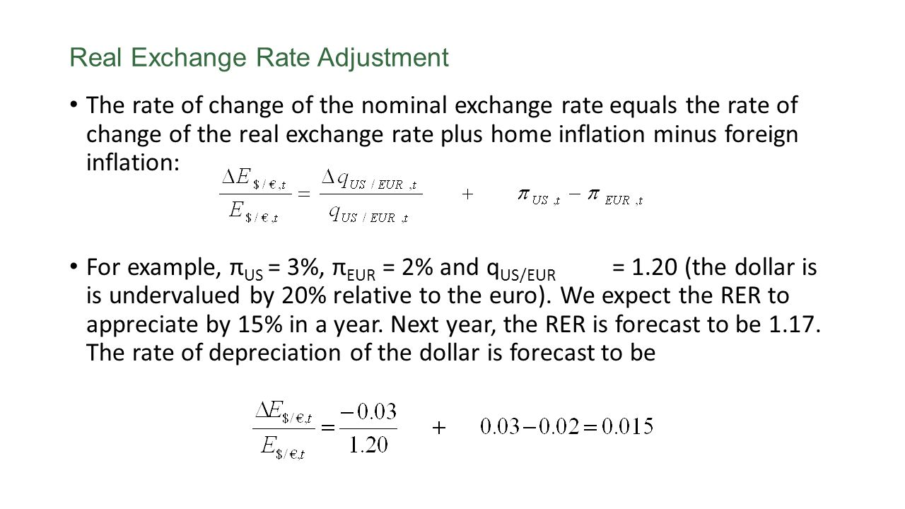 Real Exchange Rate Adjustment The rate of change of the nominal exchange rate equals the rate of change of the real exchange rate plus home inflation