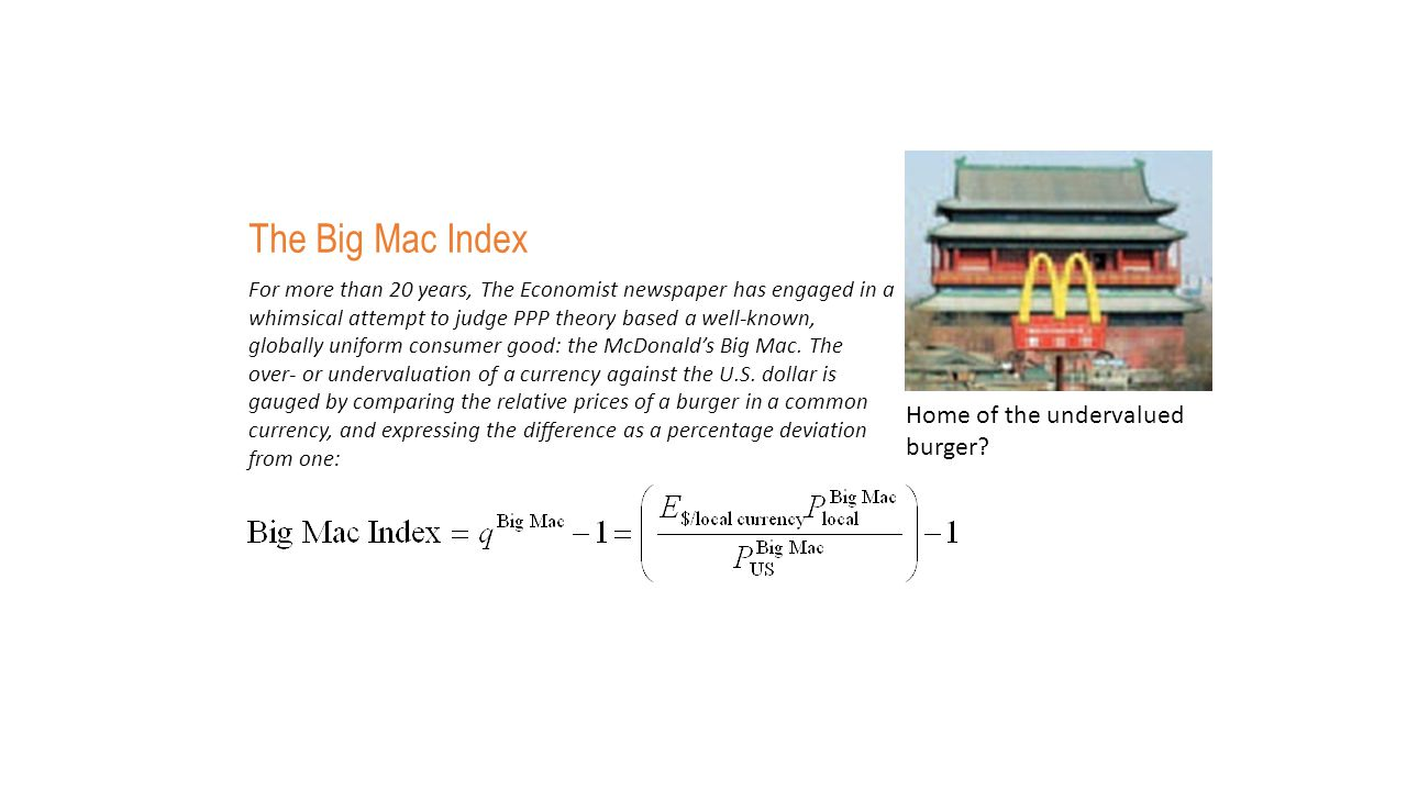 Home of the undervalued burger? The Big Mac Index For more than 20 years, The Economist newspaper has engaged in a whimsical attempt to judge PPP theo