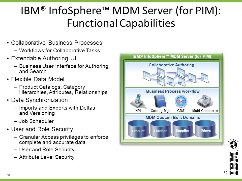 32 IBM® InfoSphere MDM Server (for PIM): Functional Capabilities IBM® InfoSphere MDM Server (for PIM) Product Location Supplier Others Collaborative Authoring Business Process workflow MDM Custom-Built Domains NPI Catalog Mgt Multi-Commerce GDS Collaborative Business Processes –Workflows for Collaborative Tasks Extendable Authoring UI –Business User Interface for Authoring and Search Flexible Data Model –Product Catalogs, Category Hierarchies, Attributes, Relationships Data Synchronization –Imports and Exports with Deltas and Versioning –Job Scheduler User and Role Security –Granular Access privileges to enforce complete and accurate data –User and Role Security –Attribute Level Security