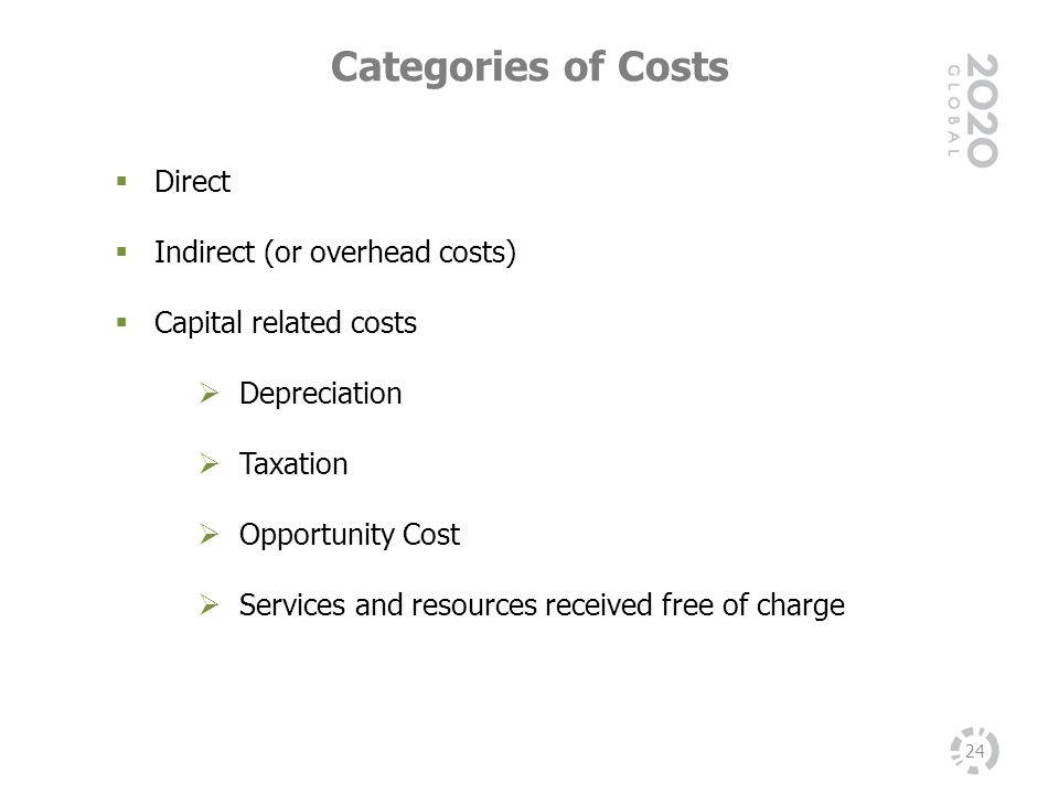 Categories of Costs 24 Direct Indirect (or overhead costs) Capital related costs Depreciation Taxation Opportunity Cost Services and resources receive
