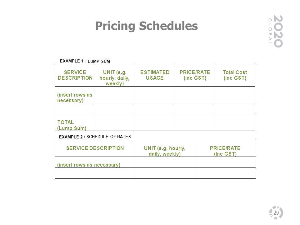 Pricing Schedules 29