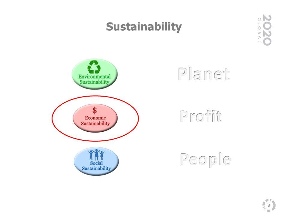 Sustainability 8 8