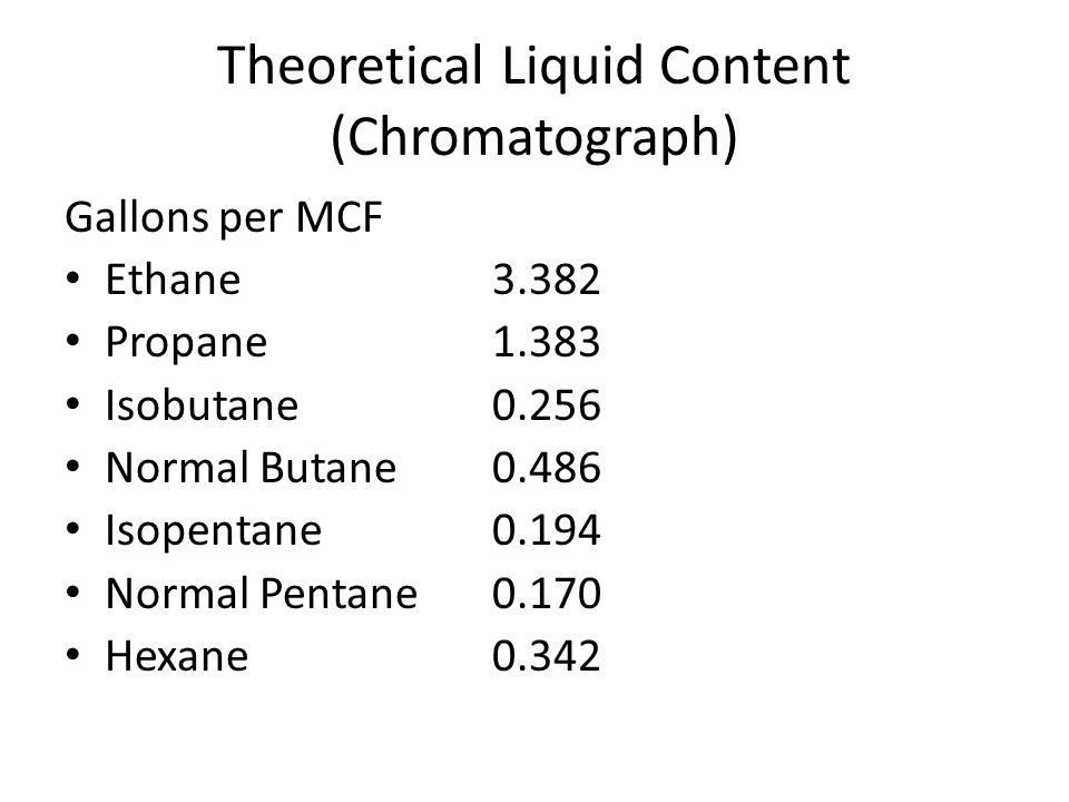 Theoretical Liquid Content (Chromatograph) Gallons per MCF Ethane3.382 Propane1.383 Isobutane0.256 Normal Butane0.486 Isopentane0.194 Normal Pentane0.170 Hexane0.342