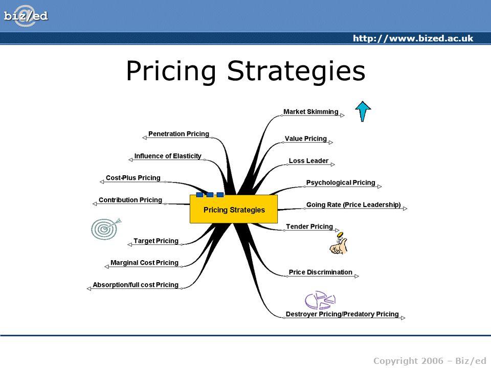 http://www.bized.ac.uk Copyright 2006 – Biz/ed Pricing Strategies