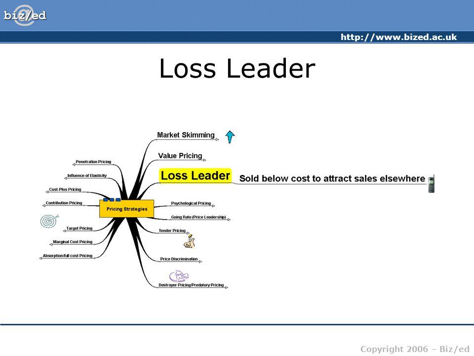 http://www.bized.ac.uk Copyright 2006 – Biz/ed Loss Leader