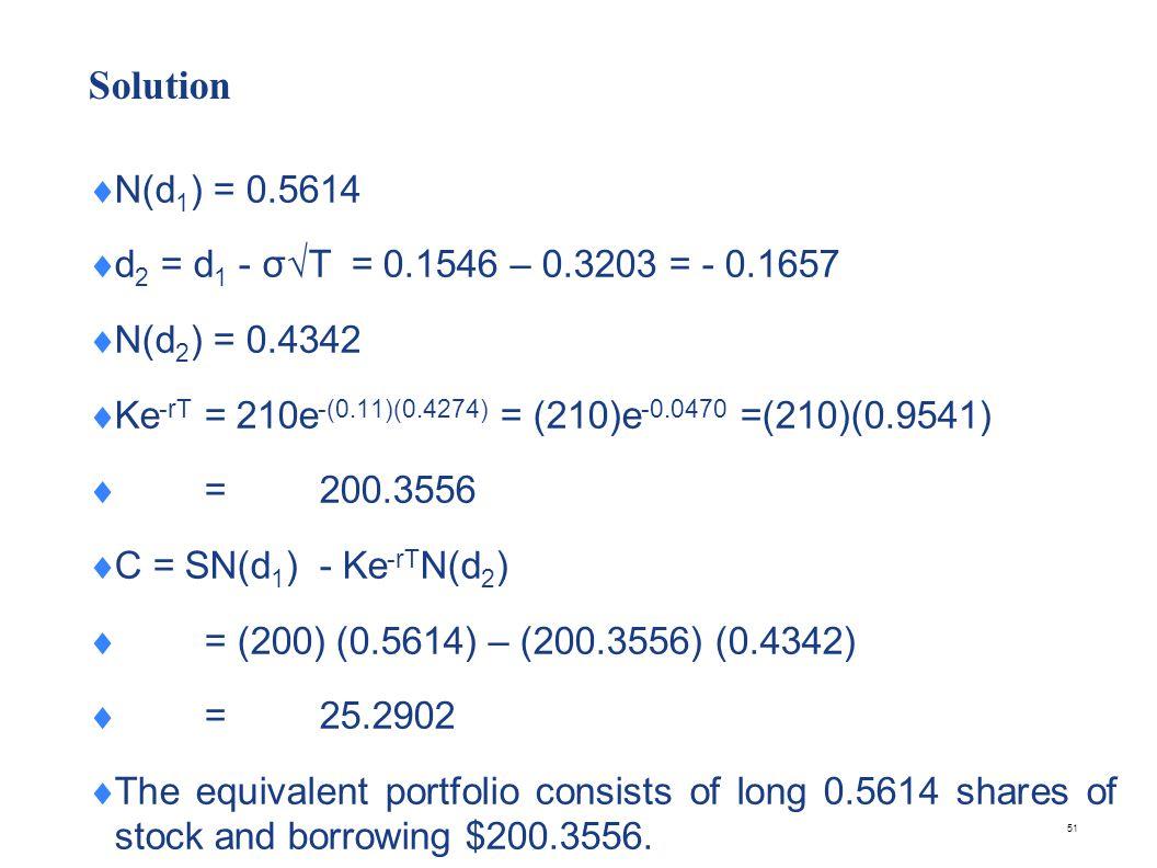 Solution N(d 1 ) = 0.5614 d 2 = d 1 - σT = 0.1546 – 0.3203 = - 0.1657 N(d 2 ) = 0.4342 Ke -rT = 210e -(0.11)(0.4274) = (210)e -0.0470 =(210)(0.9541) =