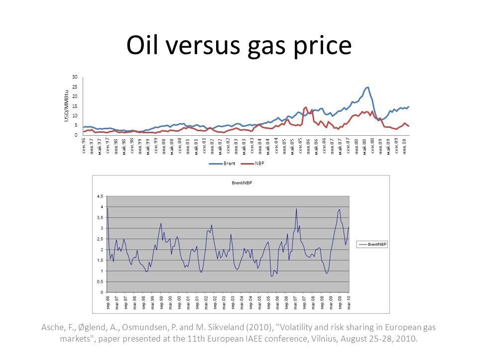 Oil versus gas price Asche, F., Øglend, A., Osmundsen, P.