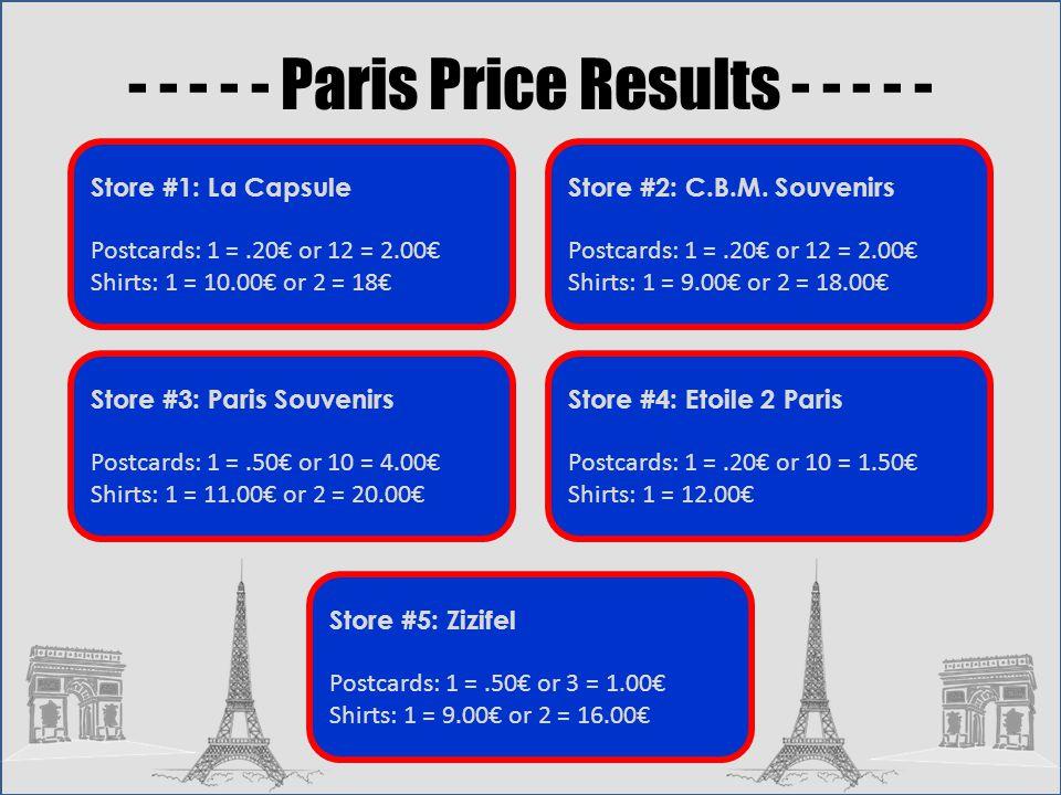 - - - - - Paris Price Results - - - - - Store #1: La Capsule Postcards: 1 =.20 or 12 = 2.00 Shirts: 1 = 10.00 or 2 = 18 Store #4: Etoile 2 Paris Postcards: 1 =.20 or 10 = 1.50 Shirts: 1 = 12.00 Store #3: Paris Souvenirs Postcards: 1 =.50 or 10 = 4.00 Shirts: 1 = 11.00 or 2 = 20.00 Store #2: C.B.M.