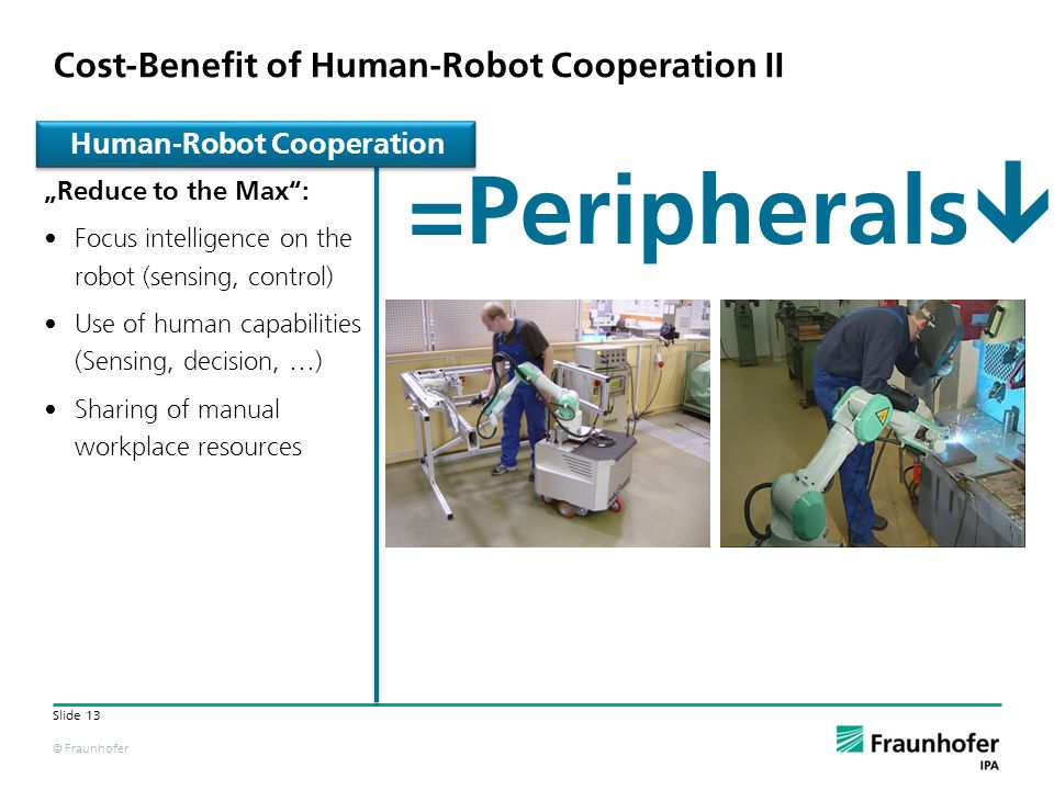 © Fraunhofer Slide 13 Reduce to the Max: Focus intelligence on the robot (sensing, control) Use of human capabilities (Sensing, decision, …) Sharing of manual workplace resources =Peripherals Cost-Benefit of Human-Robot Cooperation II Human-Robot Cooperation