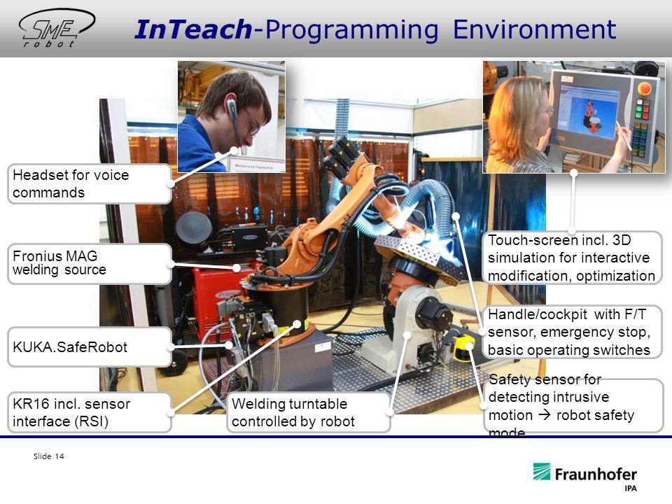Slide 14 Fronius MAG welding source KUKA.SafeRobot KR16 incl. sensor interface (RSI) Handle/cockpit with F/T sensor, emergency stop, basic operating s