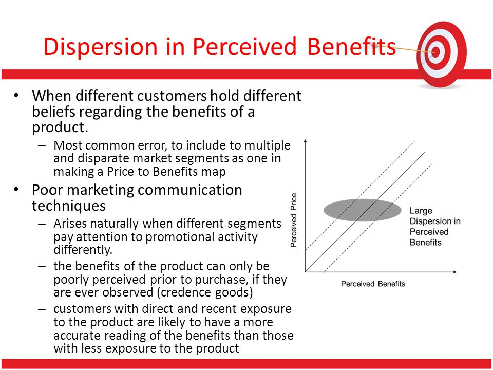Dispersion in Perceived Benefits When different customers hold different beliefs regarding the benefits of a product. – Most common error, to include