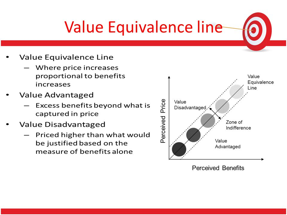 Value Equivalence line