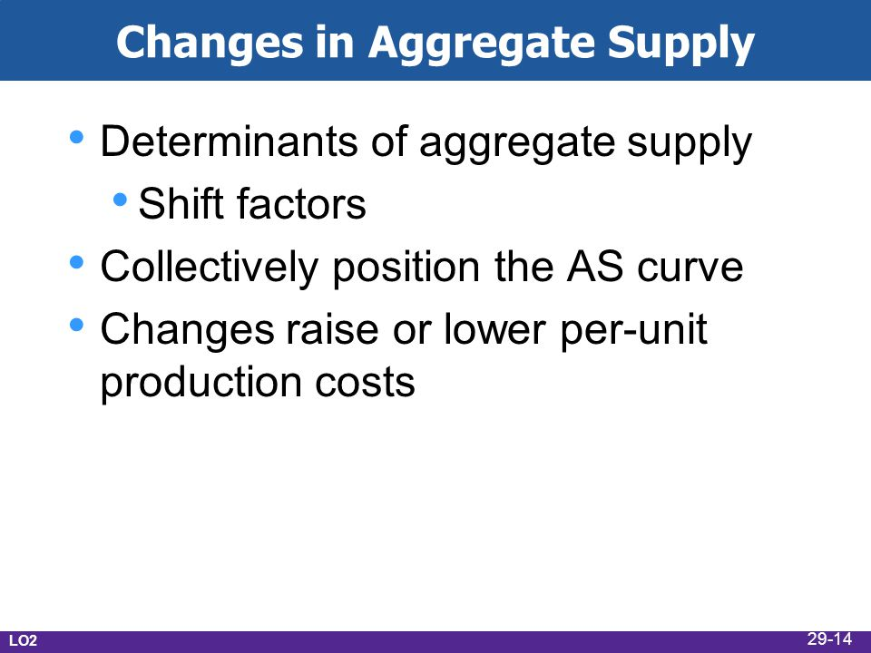 Changes in Aggregate Supply Determinants of aggregate supply Shift factors Collectively position the AS curve Changes raise or lower per-unit production costs LO2 29-14