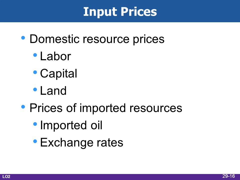 Input Prices Domestic resource prices Labor Capital Land Prices of imported resources Imported oil Exchange rates LO2 29-16