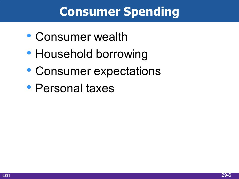 Consumer Spending Consumer wealth Household borrowing Consumer expectations Personal taxes LO1 29-6