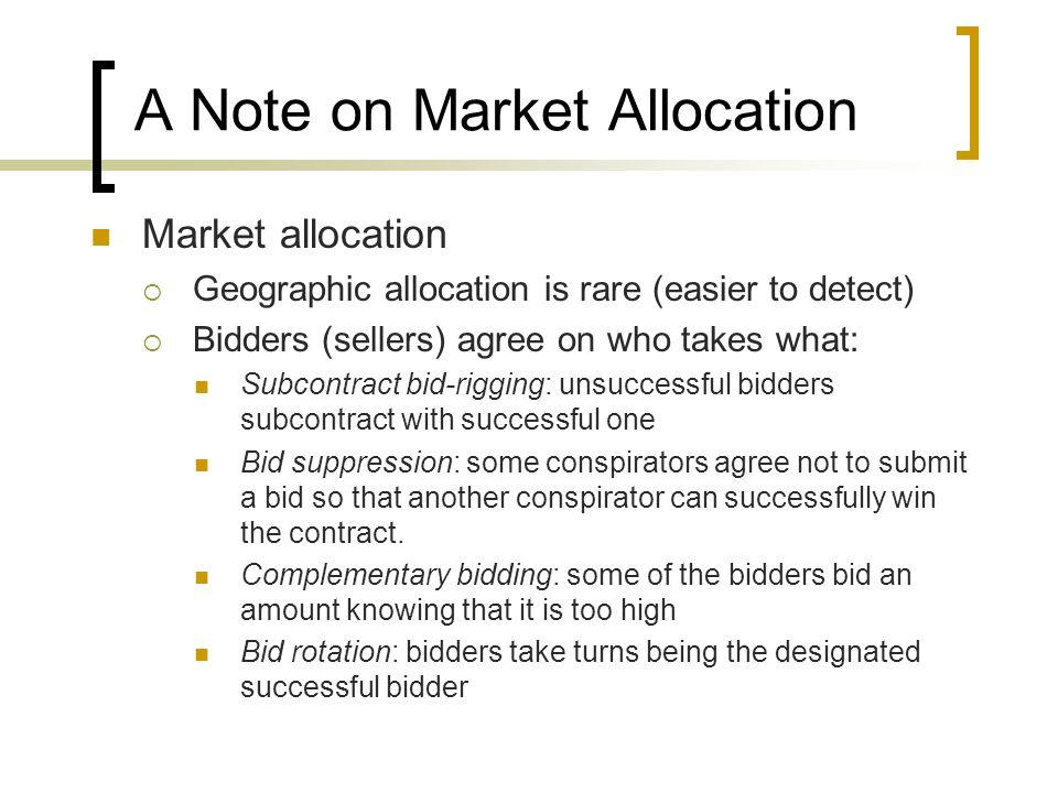 Industrial Organization Case 2 Weak Evidence of Price Fixing: ATPCO