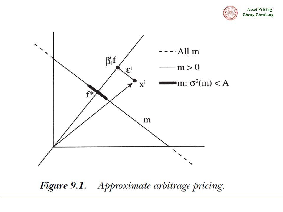 Asset Pricing Zheng Zhenlong