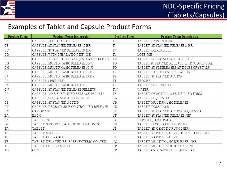 NDC-Specific Pricing (Tablets/Capsules) Examples of Tablet and Capsule Product Forms 12
