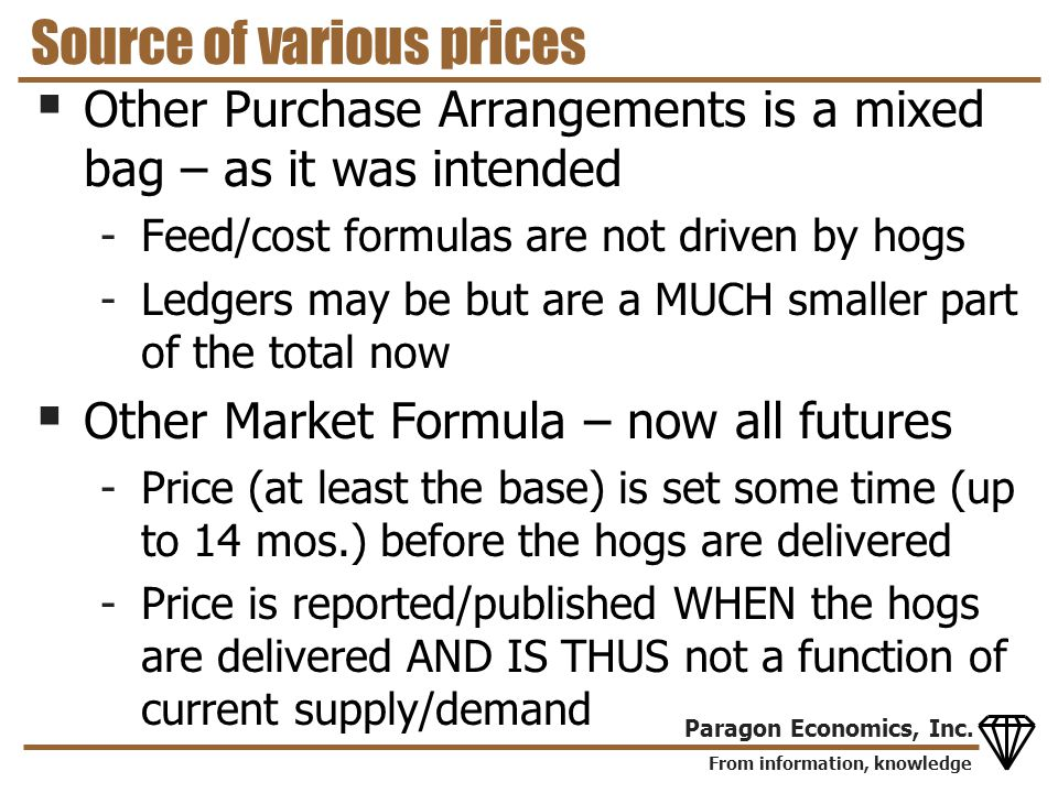 From information, knowledge Paragon Economics, Inc. Highly correlated to net hog price – 0.969...