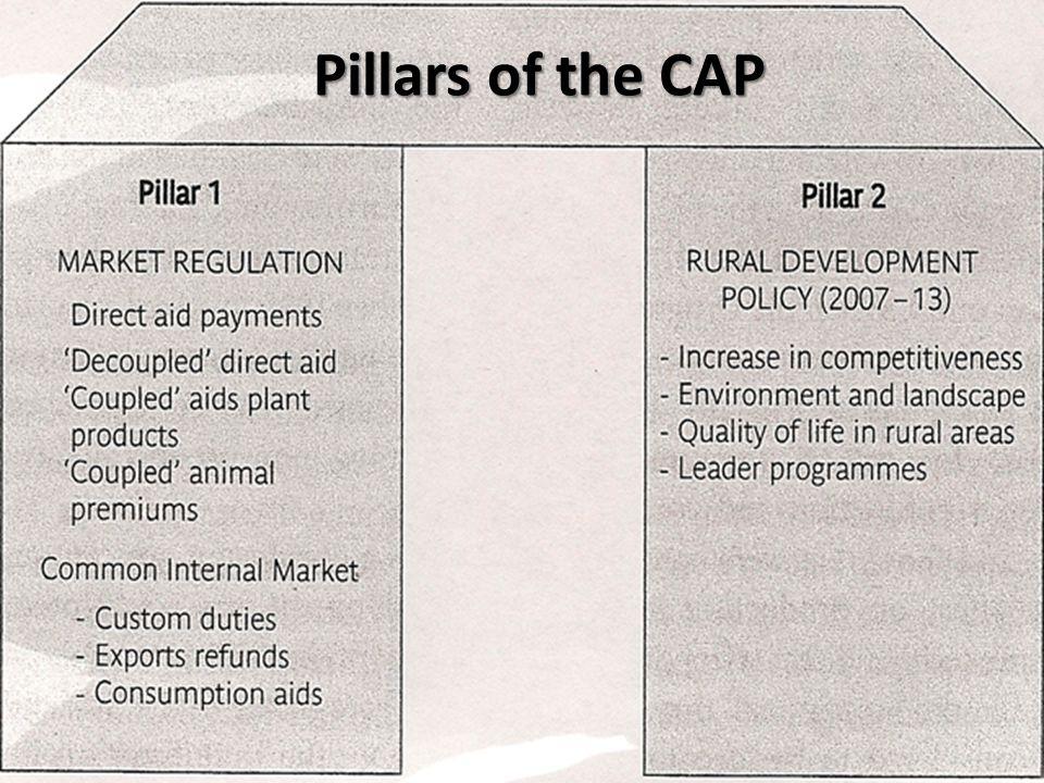 Pillars of the CAP