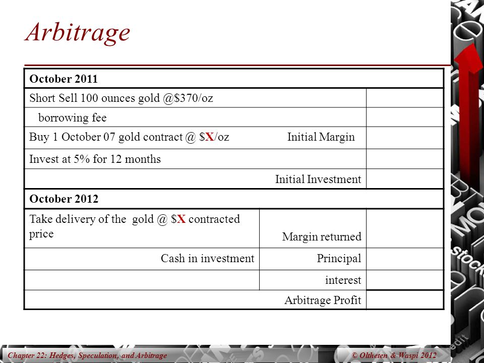 Chapter 22: Hedges, Speculation, and Arbitrage Arbitrage October 2011 Short Sell 100 ounces borrowing fee Buy 1 October 07 gold $X/ozInitial Margin Invest at 5% for 12 months Initial Investment October 2012 Take delivery of the $X contracted price Margin returned Cash in investmentPrincipal interest Arbitrage Profit © Oltheten & Waspi 2012