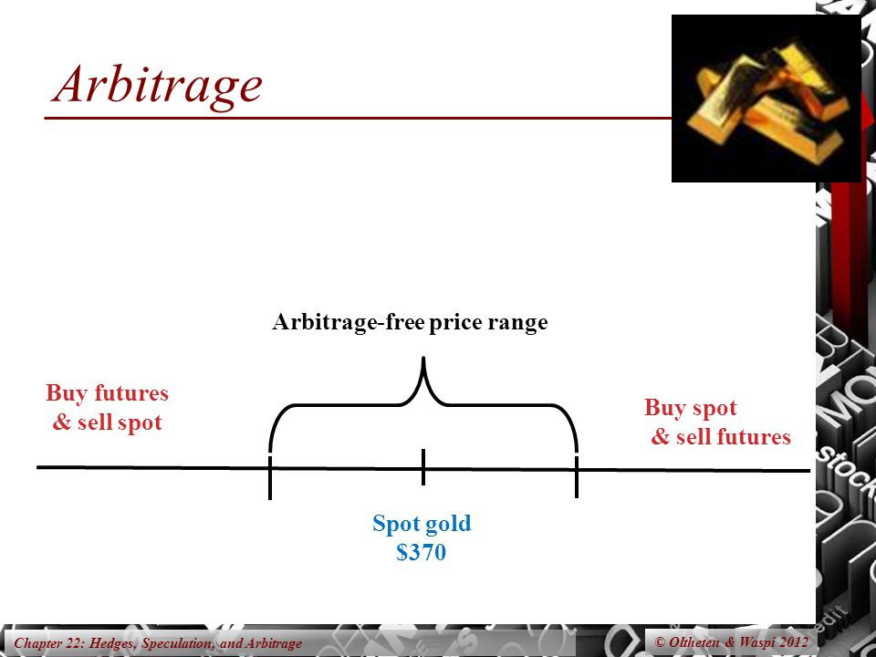 Chapter 22: Hedges, Speculation, and Arbitrage Arbitrage Spot gold $370 Arbitrage-free price range Buy futures & sell spot Buy spot & sell futures © Oltheten & Waspi 2012