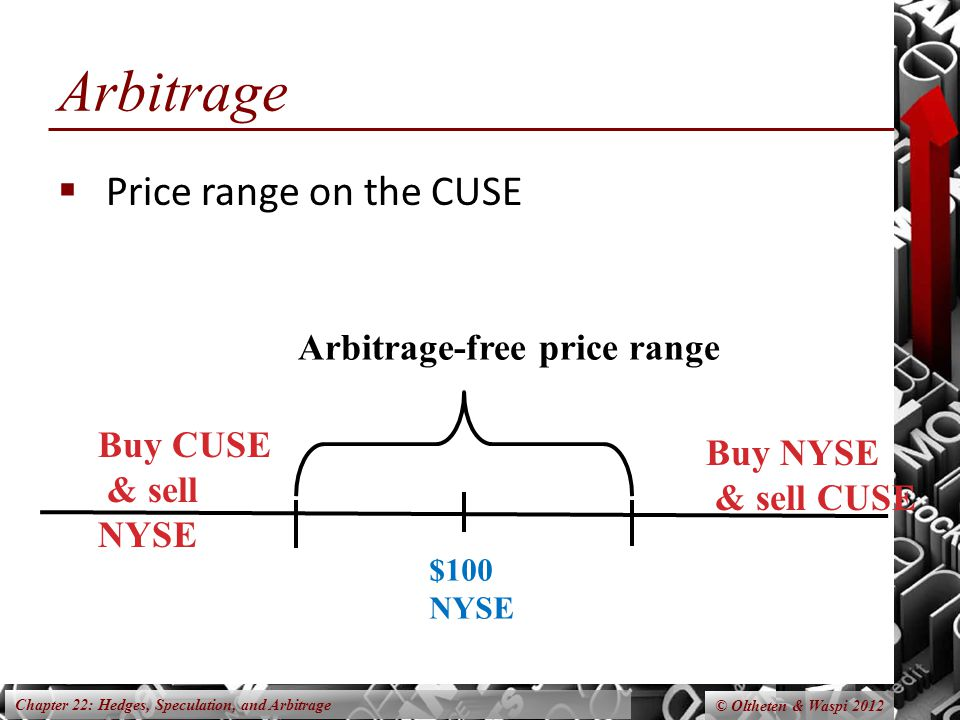 Chapter 22: Hedges, Speculation, and Arbitrage © Oltheten & Waspi 2012 Arbitrage Price range on the CUSE $100 NYSE Arbitrage-free price range Buy CUSE & sell NYSE Buy NYSE & sell CUSE