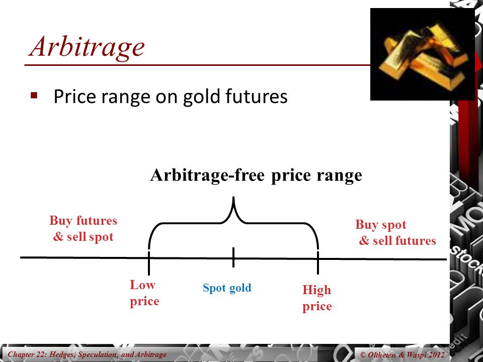 Chapter 22: Hedges, Speculation, and Arbitrage © Oltheten & Waspi 2012 Arbitrage Price range on gold futures Spot gold Low price High price Arbitrage-free price range Buy futures & sell spot Buy spot & sell futures