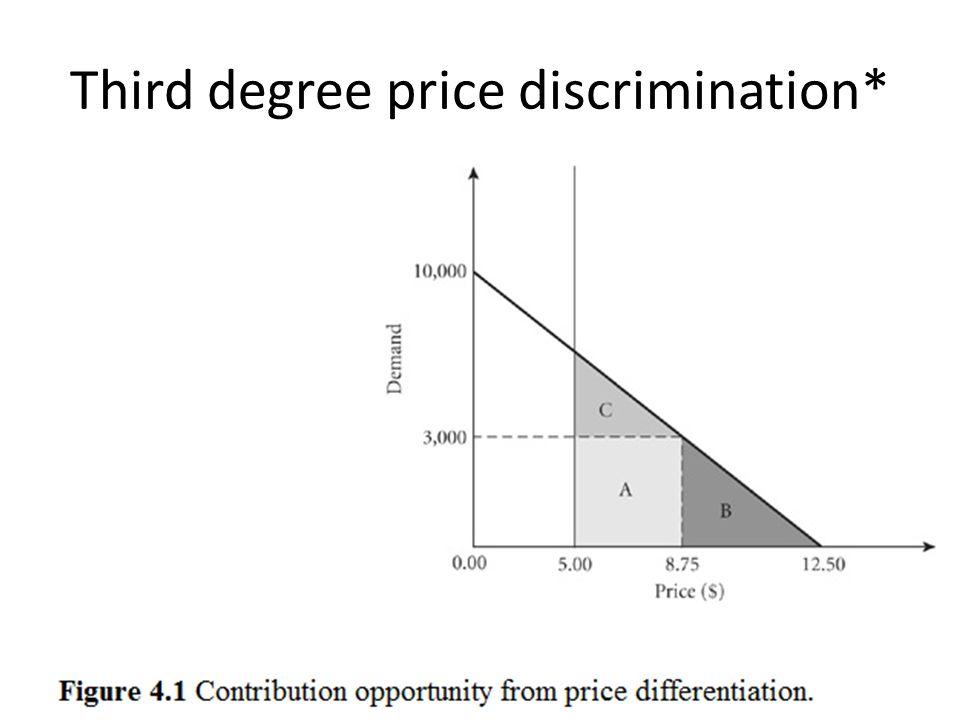 Third degree price discrimination*