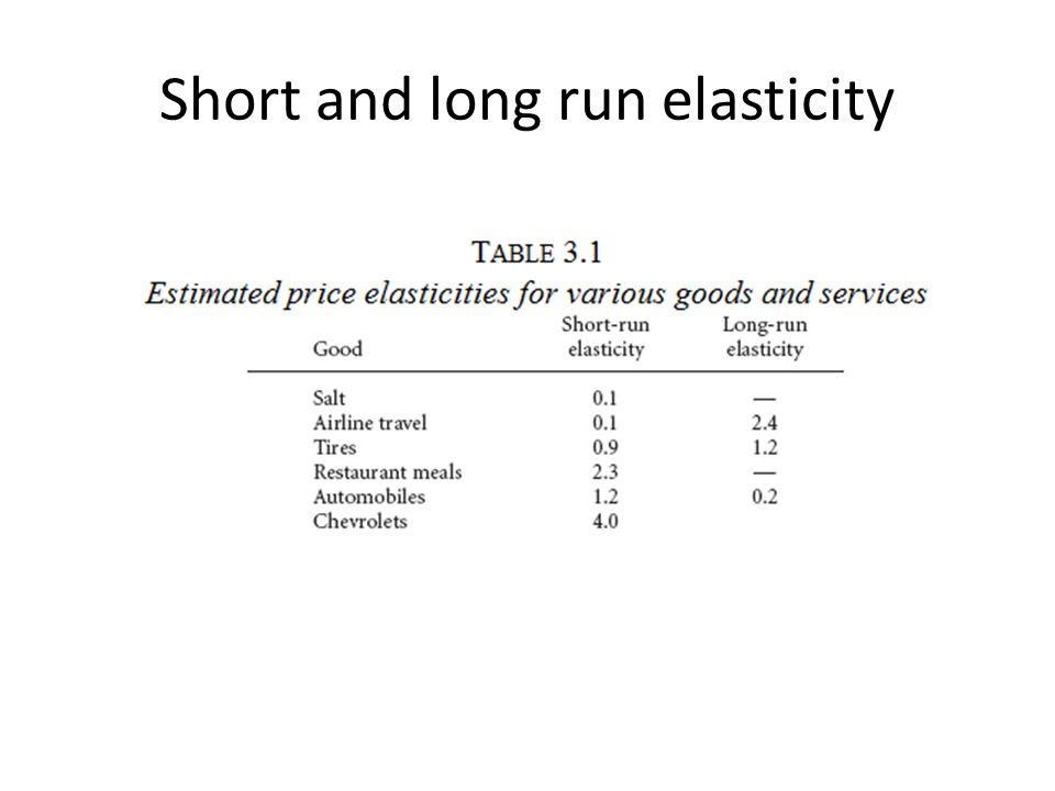 Short and long run elasticity