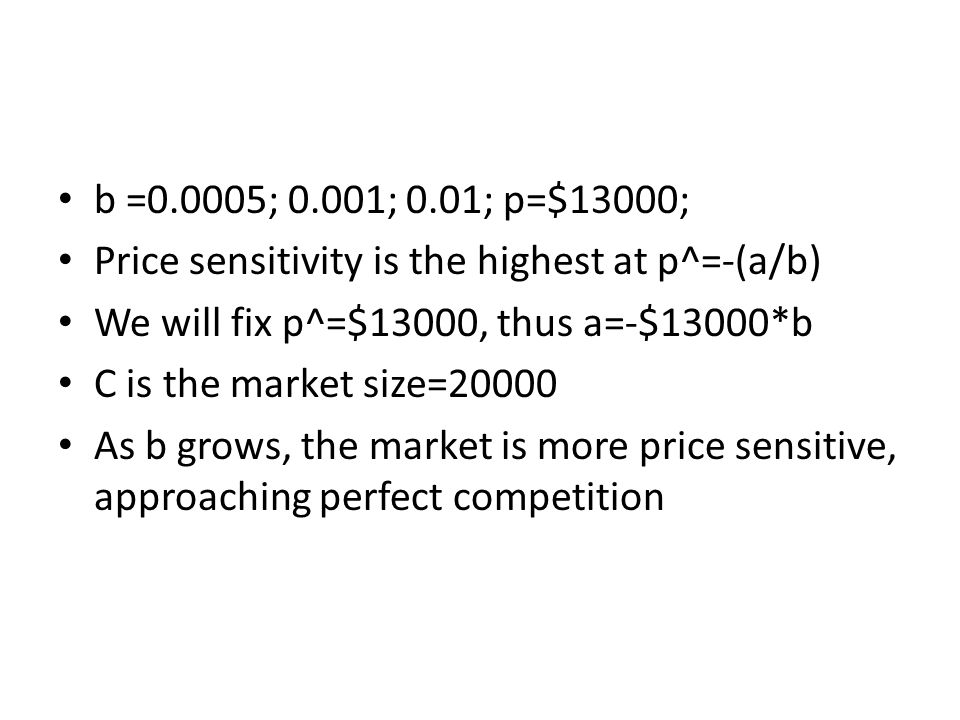 b =0.0005; 0.001; 0.01; p=$13000; Price sensitivity is the highest at p^=-(a/b) We will fix p^=$13000, thus a=-$13000*b C is the market size=20000 As