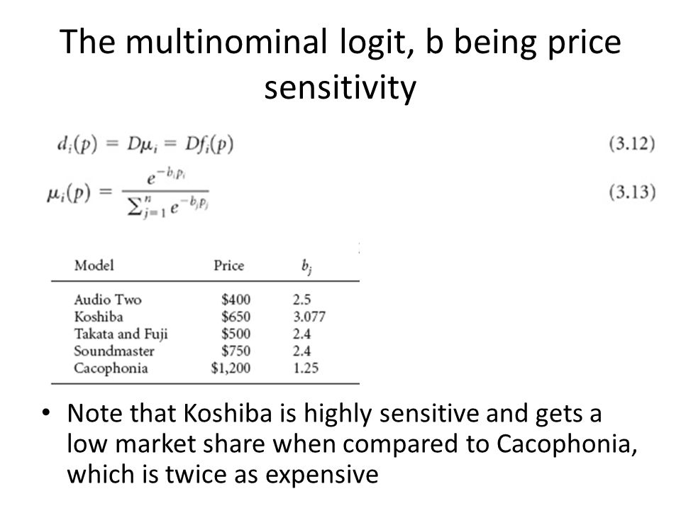 The multinominal logit, b being price sensitivity Note that Koshiba is highly sensitive and gets a low market share when compared to Cacophonia, which