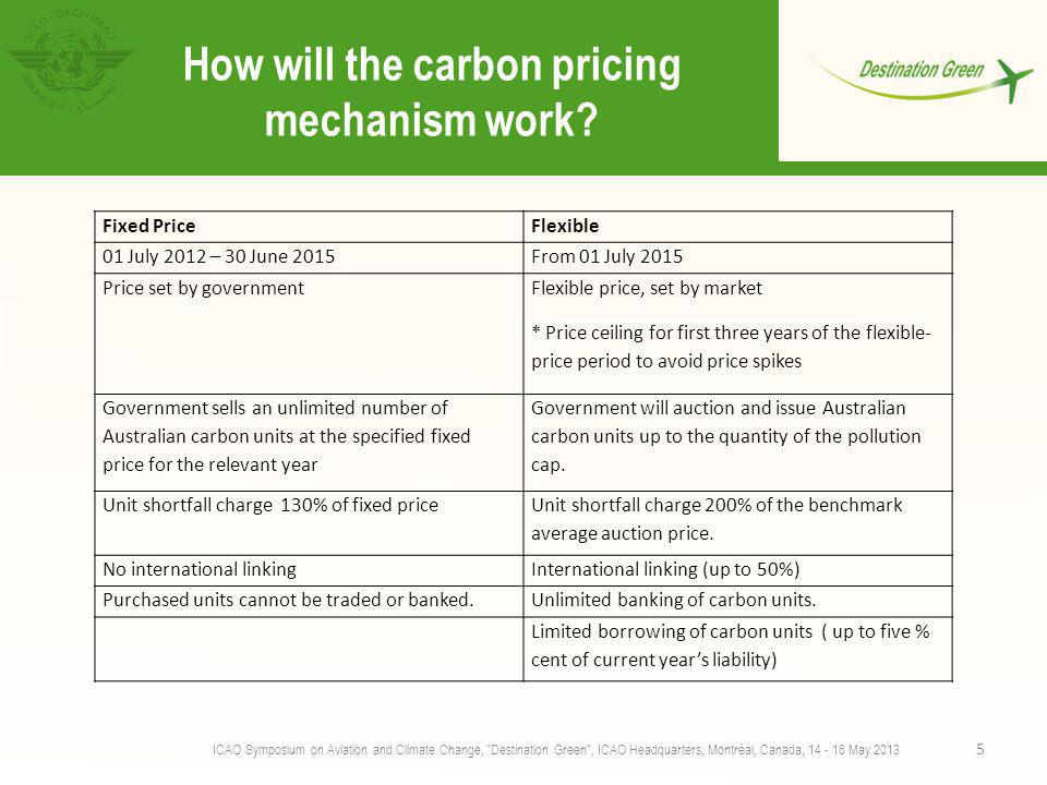 How will the carbon pricing mechanism work.