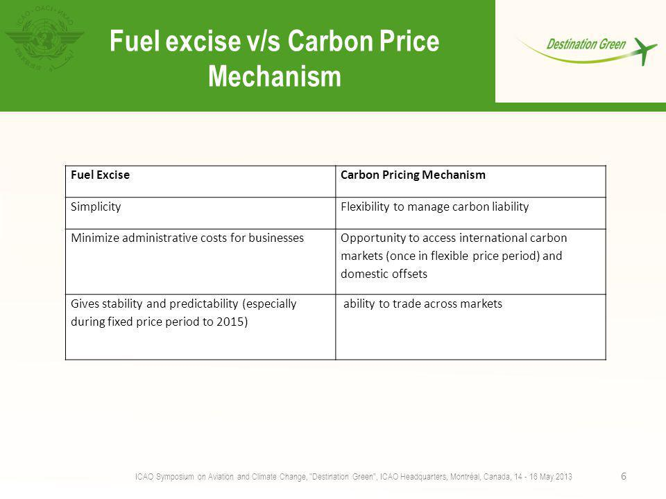 Fuel excise v/s Carbon Price Mechanism Fuel ExciseCarbon Pricing Mechanism SimplicityFlexibility to manage carbon liability Minimize administrative costs for businesses Opportunity to access international carbon markets (once in flexible price period) and domestic offsets Gives stability and predictability (especially during fixed price period to 2015) ability to trade across markets ICAO Symposium on Aviation and Climate Change, Destination Green , ICAO Headquarters, Montréal, Canada, 14 - 16 May 2013 6