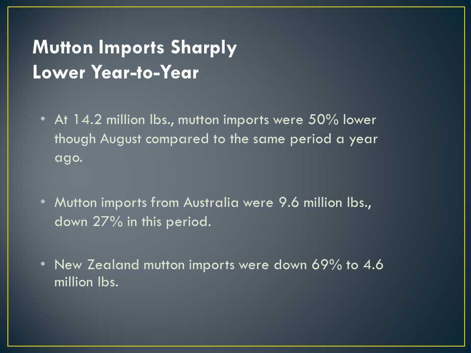 At 14.2 million lbs., mutton imports were 50% lower though August compared to the same period a year ago.