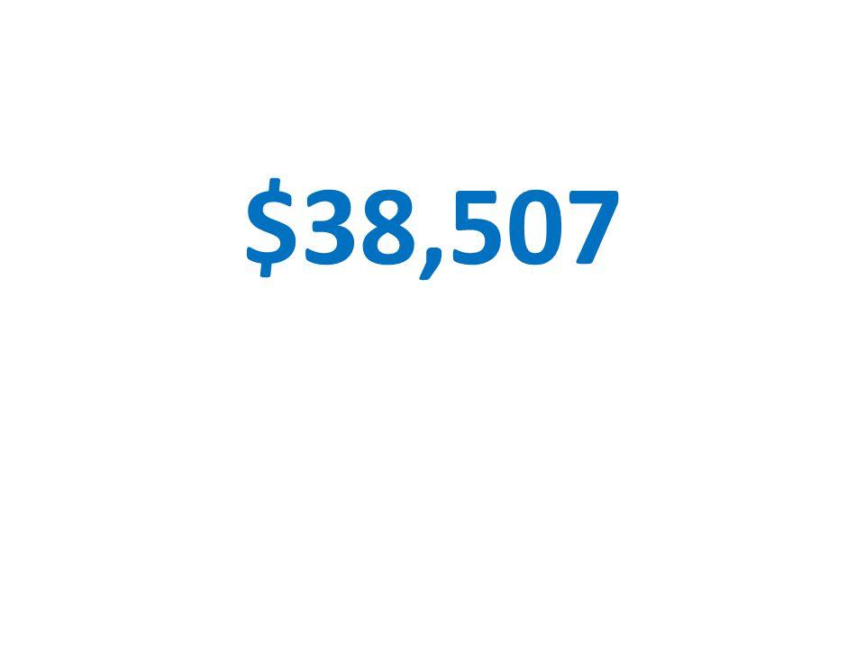 $38,507