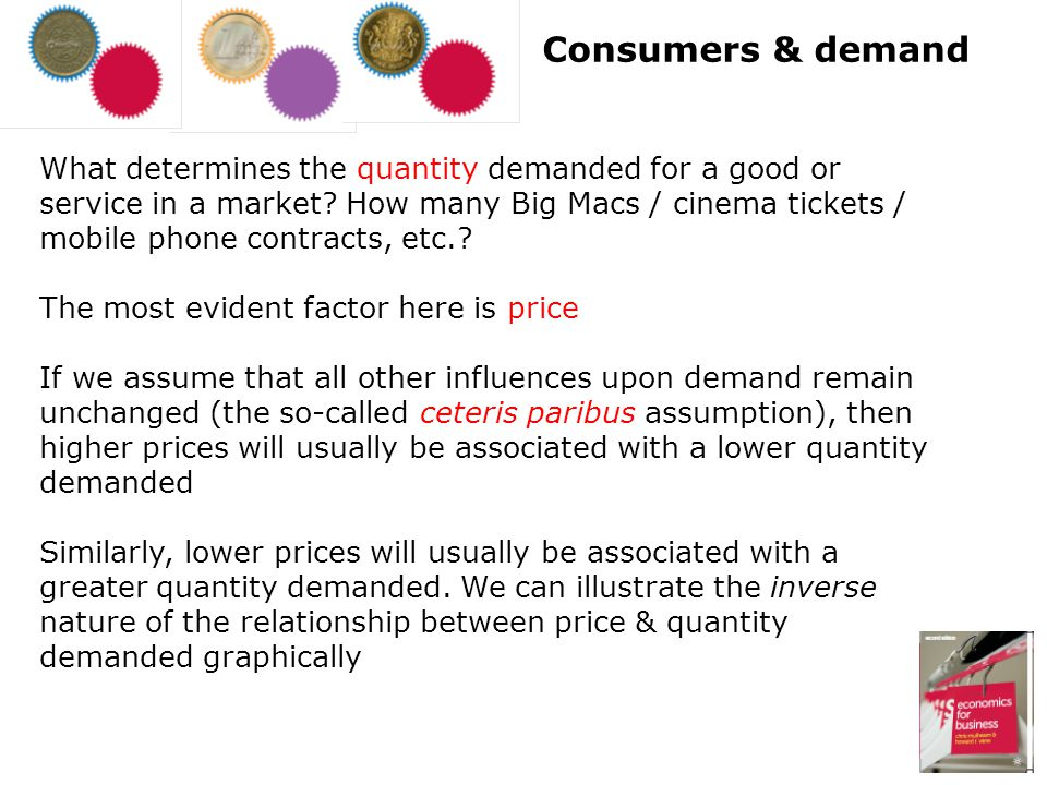 Price Quantity demanded 0 D1D1 Q1Q1 Q2Q2 Q3Q3 P2P2 A contraction in quantity demanded An extension in quantity demanded Demand extends P3P3 P1P1 Demand contracts A price rise prompts A price cut prompts Note: this and later material suggests that consumers behave rationally.