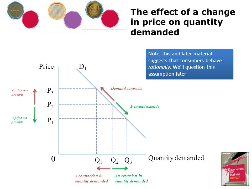 None-price influences on demand Beyond price, there are other factors which have some bearing upon the demand for a good Here, demand refers not to a particular quantity & a particular price but to all possible prices & quantities demanded Consider, for example, the influence of a change in the incomes of consumers on demand If incomes rise then, ceteris paribus, we would anticipate that the demand for a normal good to increase whatever its particular price On the other hand, a fall in consumer incomes would prompt a decrease in the demand for a normal good