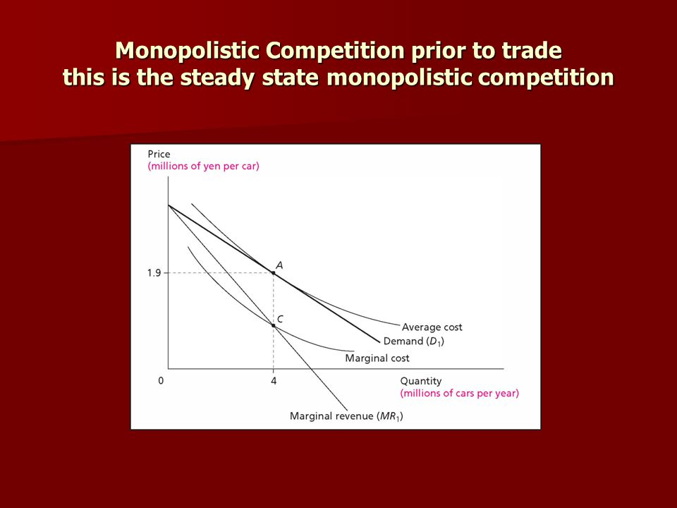 Monopolistic Competition prior to trade this is the steady state monopolistic competition