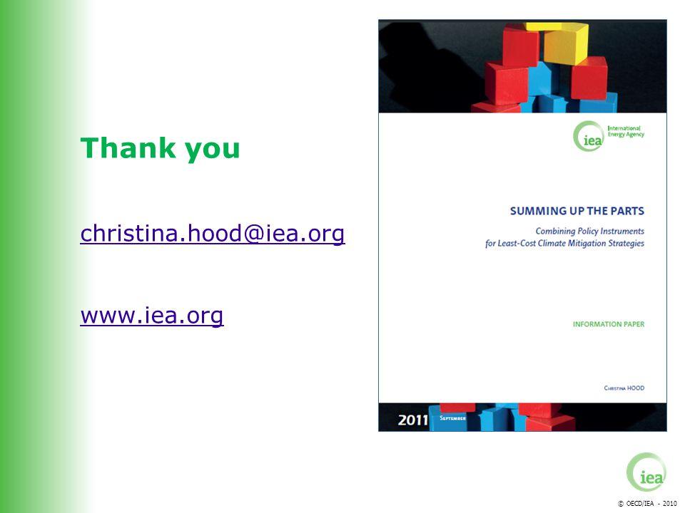 © OECD/IEA - 2010 Thank you christina.hood@iea.org www.iea.org christina.hood@iea.org www.iea.org