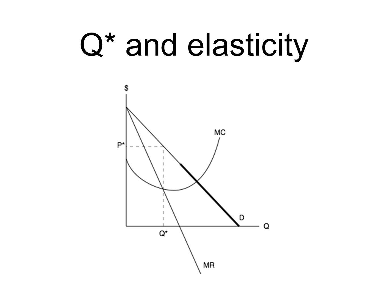 Q* and elasticity