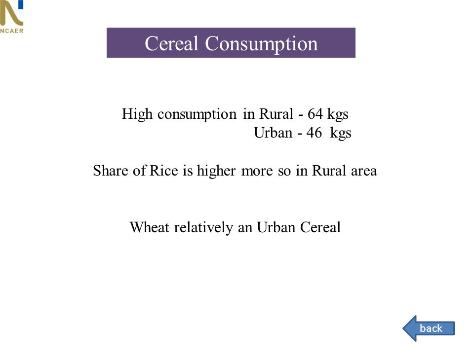 High consumption in Rural - 64 kgs Urban - 46 kgs Share of Rice is higher more so in Rural area Wheat relatively an Urban Cereal Cereal Consumption back