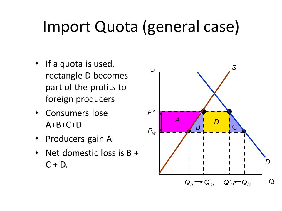 Import Quota (general case) If a quota is used, rectangle D becomes part of the profits to foreign producers Consumers lose A+B+C+D Producers gain A Net domestic loss is B + C + D.