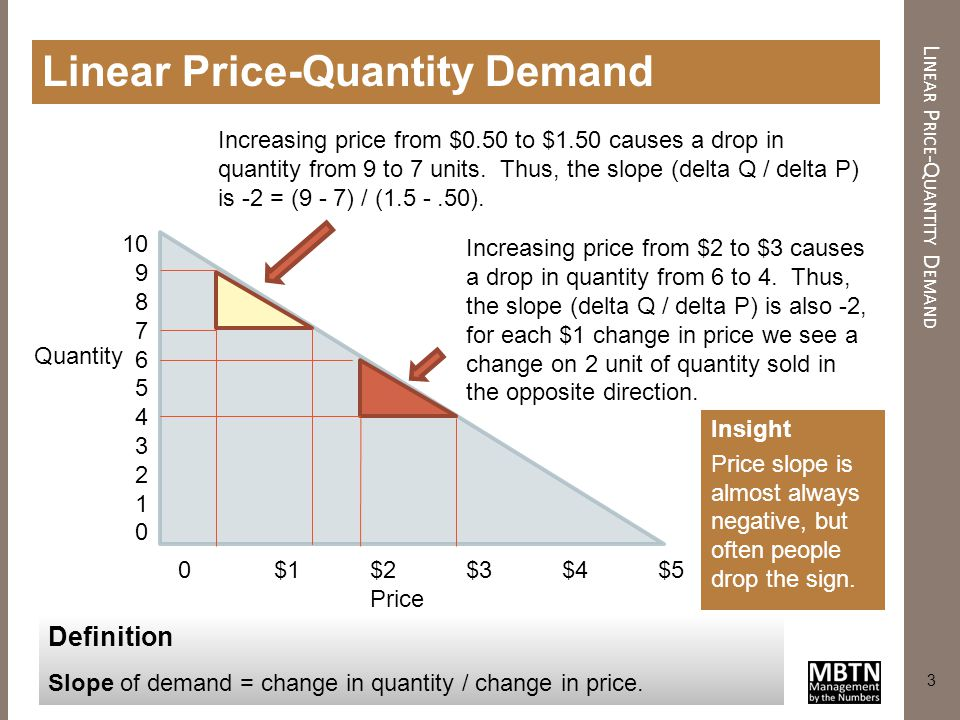 4 L INEAR P RICE -Q UANTITY D EMAND F ORMULA Linear Price-Quantity Demand Formula 0$1$2$3$4$5 Price Quantity 10 9 8 7 6 5 4 3 2 1 0 Formulas for linear demand functions use the following format (recall y = mx + b): Quantity = Slope * Price + MWB In this example, beta = - 2.